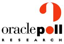 Global Finanace Conference - OraclePoll
